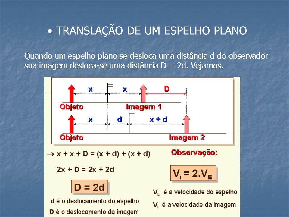 • ROTAÇÃO DE UM ESPELHO PLANO Quando um espelho plano gira de um ângulo α, qualquer raio incidindo sobre o mesmo sofre uma rotação de um ângulo β = 2 α.