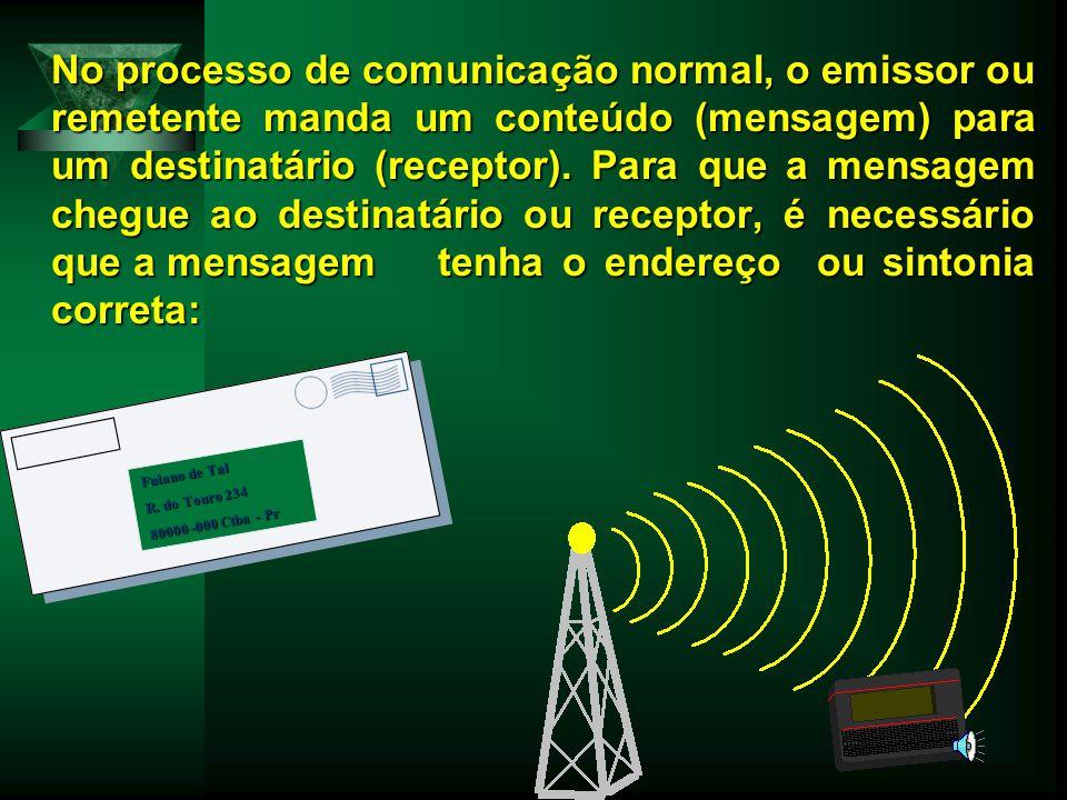 No processo de comunicação normal, o emissor ou remetente manda um conteúdo (mensagem) para um destinatário (receptor). Para que a mensagem chegue ao