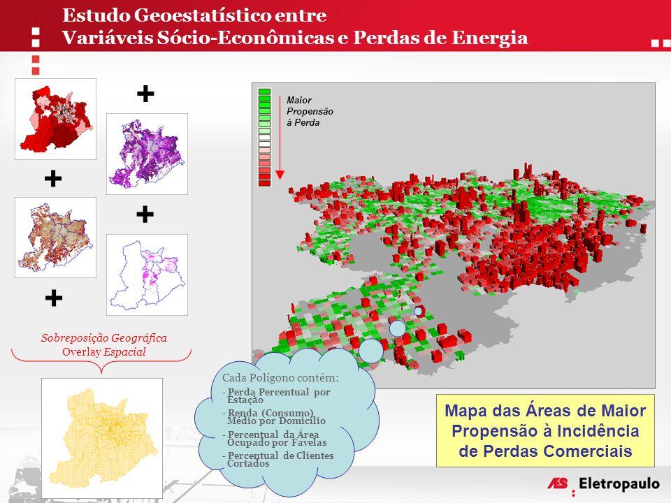 Estatística Concentração de Favelas Clientes Cortados Renda Domiciliar Perda Total x1x1 x2x2 x3x3 y X y =  X +  X y y y y y y Geo Regressão Multivariada  Wy + Espacial W = Matriz de Vizinhança 1/2 1/4 1/2 1/3 1/4 y =  WX +  X +  X X X X X Estudo Geoestatístico entre Variáveis Sócio-Econômicas e Perdas de Energia