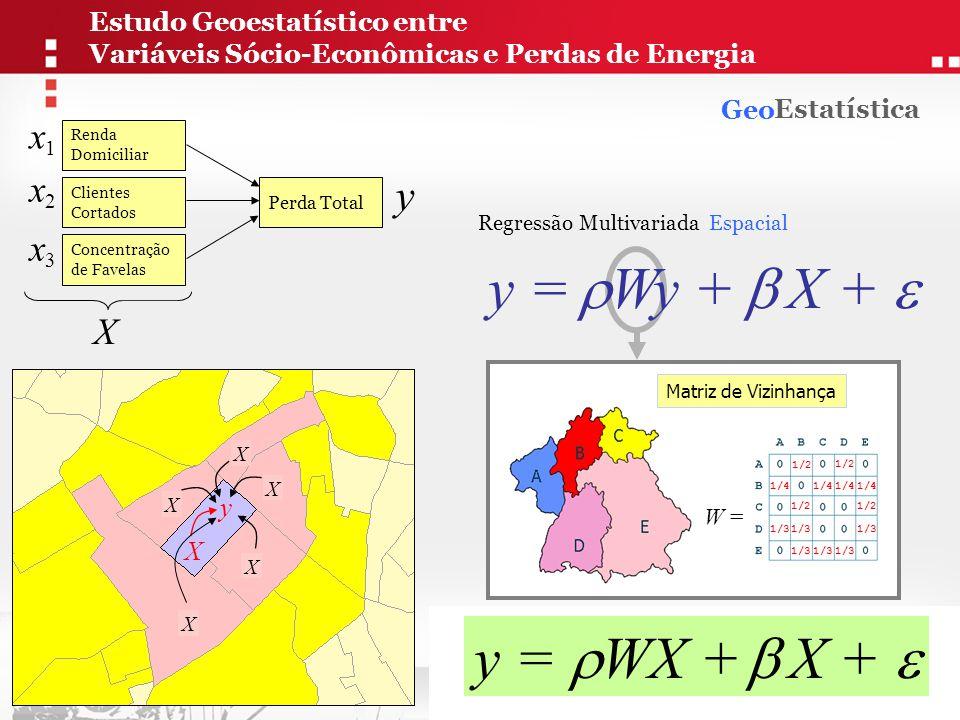 Estatística Concentração de Favelas Clientes Cortados Renda Domiciliar Perda Total x1x1 x2x2 x3x3 y X y =  X +  X y y y y y y Geo Regressão Multivar
