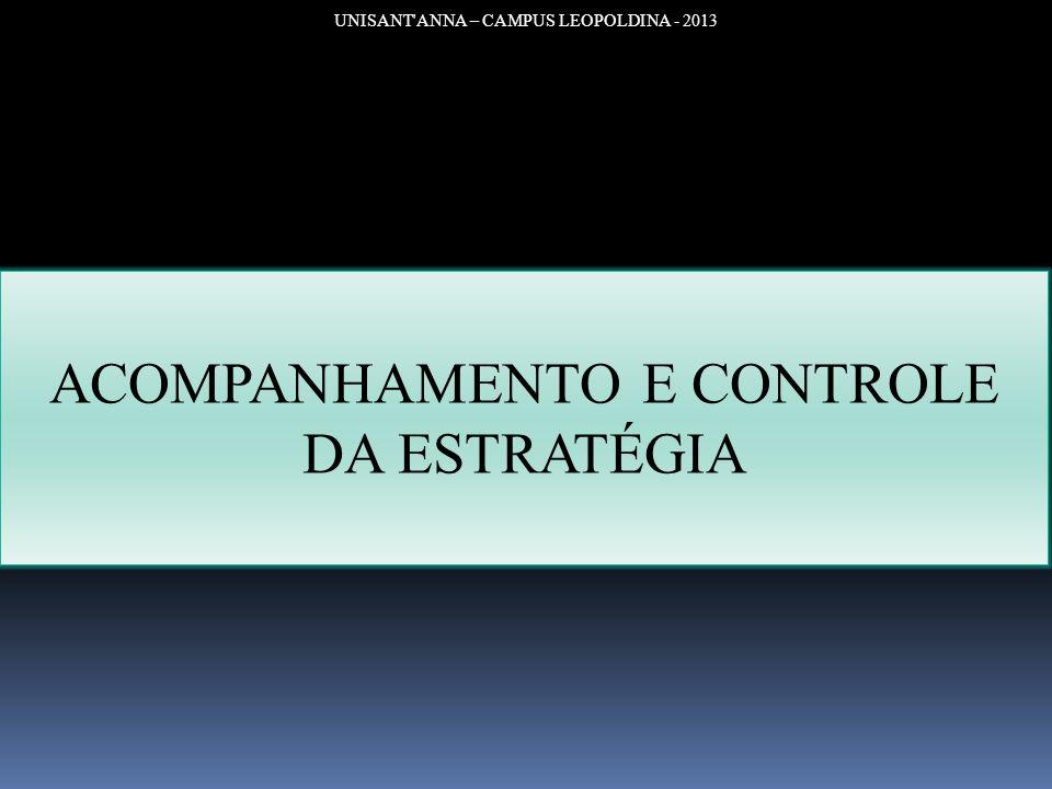 UNISANT'ANNA – CAMPUS LEOPOLDINA - 2013 ACOMPANHAMENTO E CONTROLE DA ESTRATÉGIA