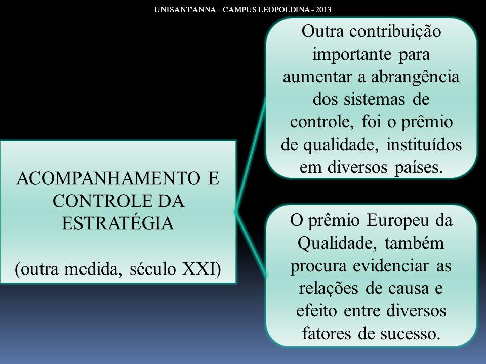 UNISANT'ANNA – CAMPUS LEOPOLDINA - 2013 ACOMPANHAMENTO E CONTROLE DA ESTRATÉGIA (outra medida, século XXI) Outra contribuição importante para aumentar