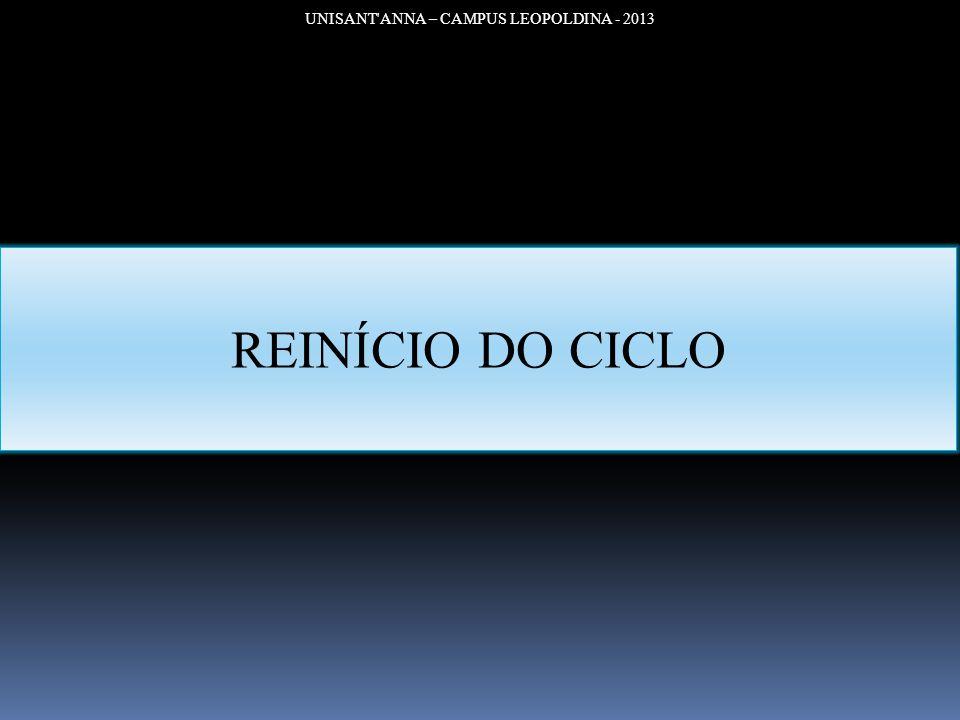UNISANT'ANNA – CAMPUS LEOPOLDINA - 2013 REINÍCIO DO CICLO