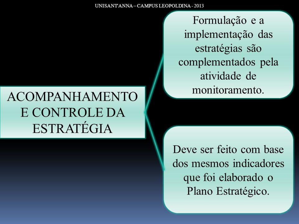 UNISANT'ANNA – CAMPUS LEOPOLDINA - 2013 ACOMPANHAMENTO E CONTROLE DA ESTRATÉGIA Formulação e a implementação das estratégias são complementados pela a