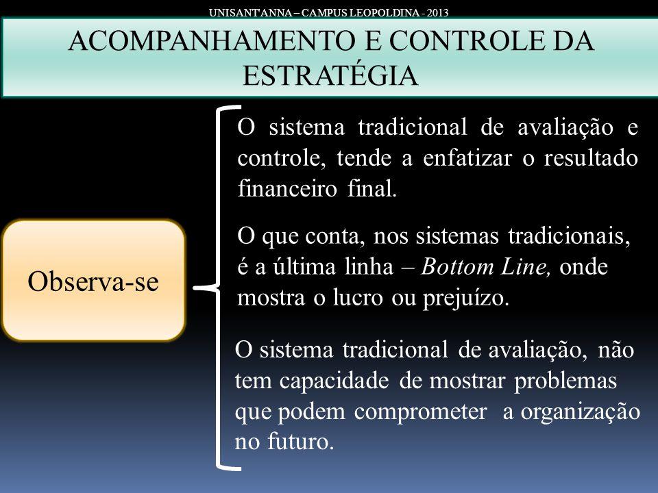 UNISANT'ANNA – CAMPUS LEOPOLDINA - 2013 Observa-se O sistema tradicional de avaliação e controle, tende a enfatizar o resultado financeiro final. O qu