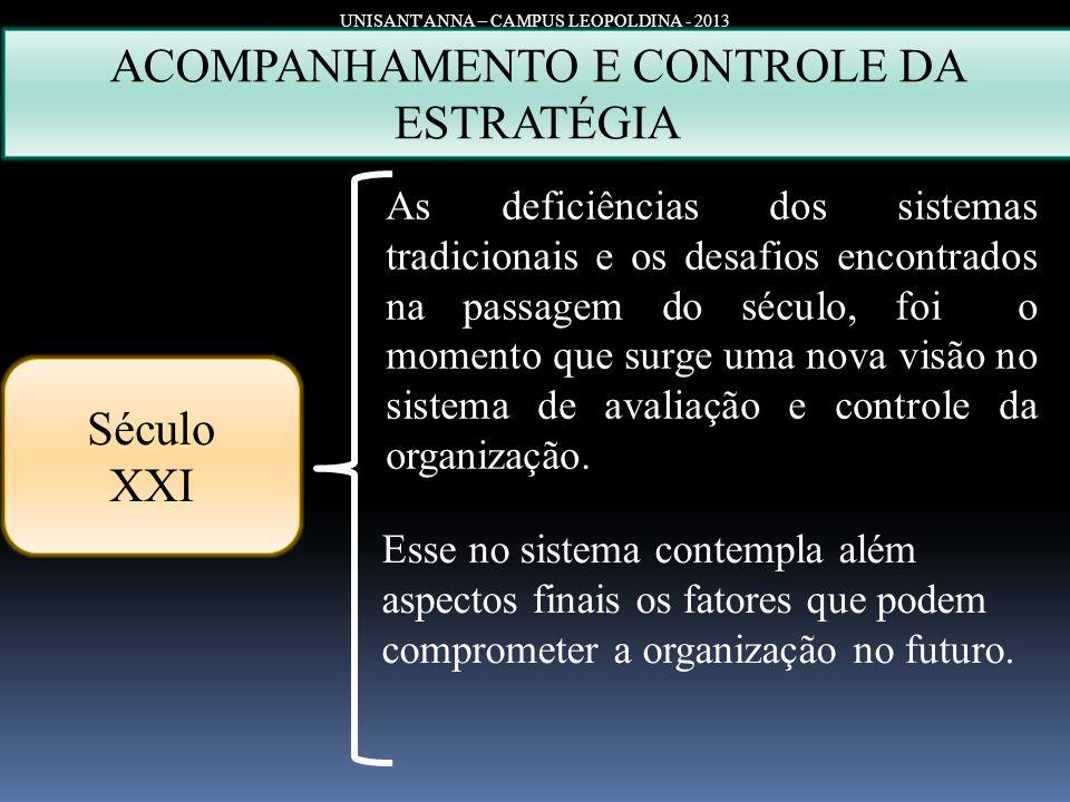 UNISANT'ANNA – CAMPUS LEOPOLDINA - 2013 Século XXI As deficiências dos sistemas tradicionais e os desafios encontrados na passagem do século, foi o mo