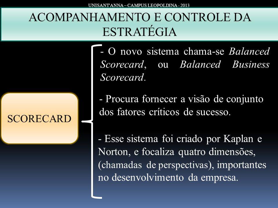 UNISANT'ANNA – CAMPUS LEOPOLDINA - 2013 SCORECARD - O novo sistema chama-se Balanced Scorecard, ou Balanced Business Scorecard. ACOMPANHAMENTO E CONTR