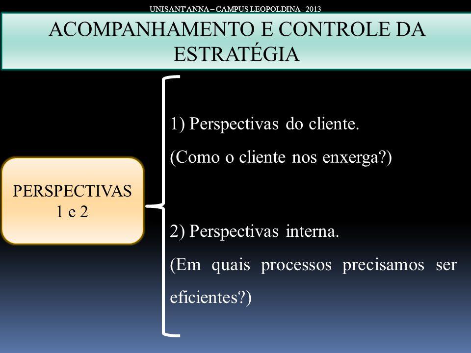 UNISANT'ANNA – CAMPUS LEOPOLDINA - 2013 PERSPECTIVAS 1 e 2 1) Perspectivas do cliente. (Como o cliente nos enxerga?) ACOMPANHAMENTO E CONTROLE DA ESTR