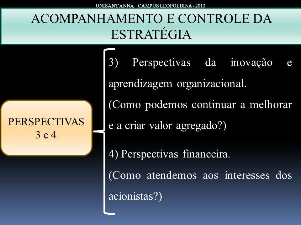 UNISANT'ANNA – CAMPUS LEOPOLDINA - 2013 PERSPECTIVAS 3 e 4 ACOMPANHAMENTO E CONTROLE DA ESTRATÉGIA 3) Perspectivas da inovação e aprendizagem organiza