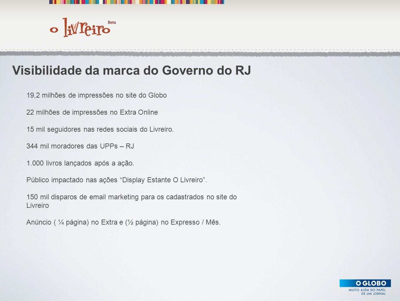 Texto 19,2 milhões de impressões no site do Globo 22 milhões de impressões no Extra Online 15 mil seguidores nas redes sociais do Livreiro. 344 mil mo