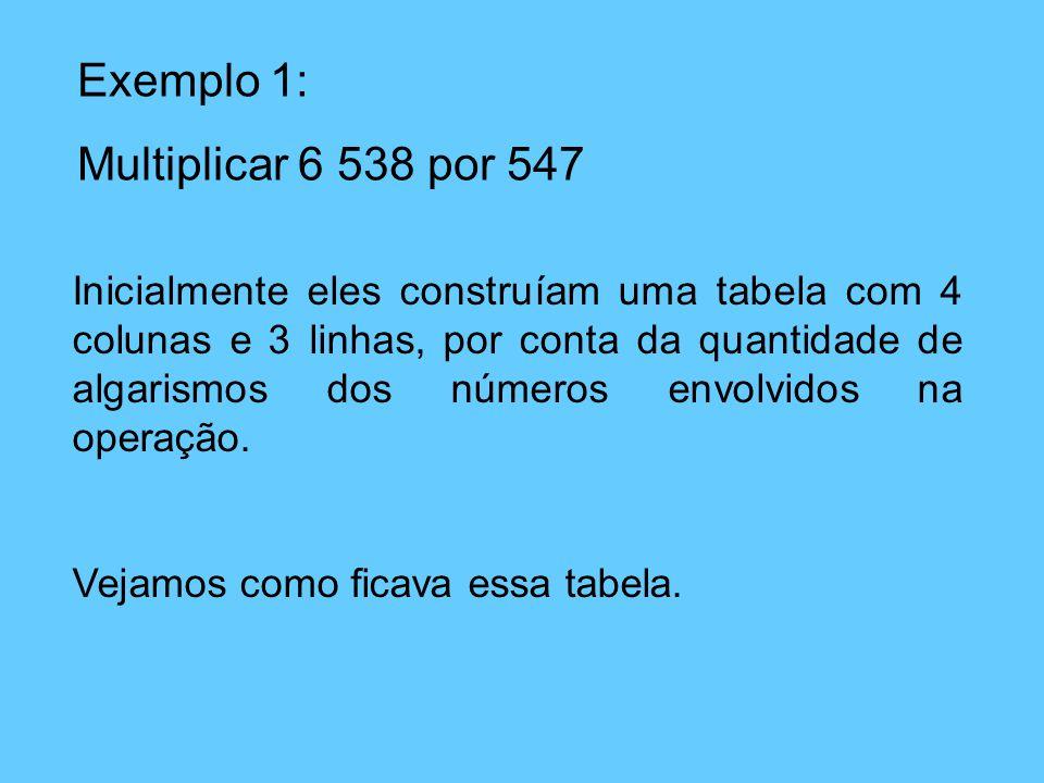 Inicialmente eles construíam uma tabela com 4 colunas e 3 linhas, por conta da quantidade de algarismos dos números envolvidos na operação. Vejamos co