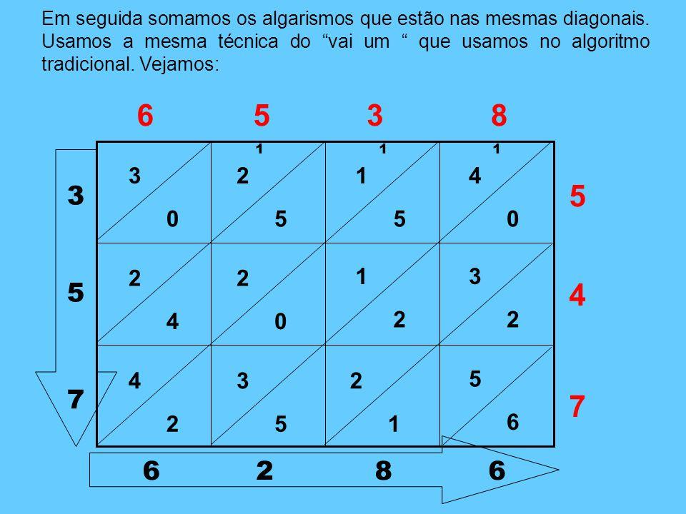 """Em seguida somamos os algarismos que estão nas mesmas diagonais. Usamos a mesma técnica do """"vai um """" que usamos no algoritmo tradicional. Vejamos: 5 4"""