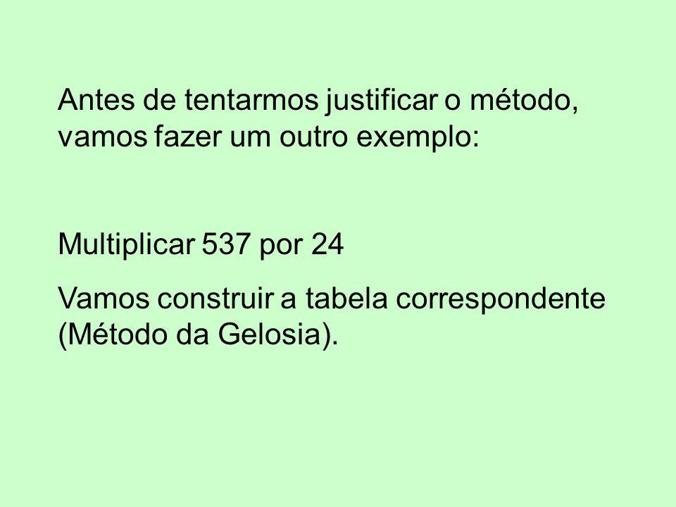 Antes de tentarmos justificar o método, vamos fazer um outro exemplo: Multiplicar 537 por 24 Vamos construir a tabela correspondente (Método da Gelosi