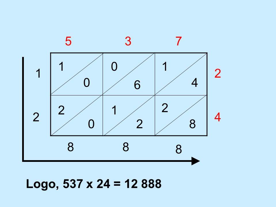537 2 4 1 0 2 4 1 6 0 8 2 2 1 0 1 2 88 8 Logo, 537 x 24 = 12 888