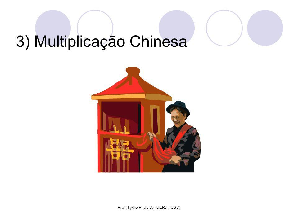 Prof. Ilydio P. de Sá (UERJ / USS) 3) Multiplicação Chinesa