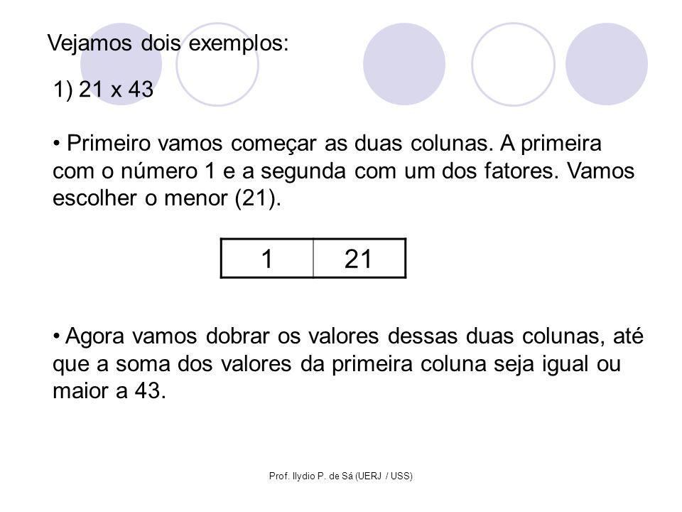 Prof. Ilydio P. de Sá (UERJ / USS) Vejamos dois exemplos: 1) 21 x 43 • Primeiro vamos começar as duas colunas. A primeira com o número 1 e a segunda c