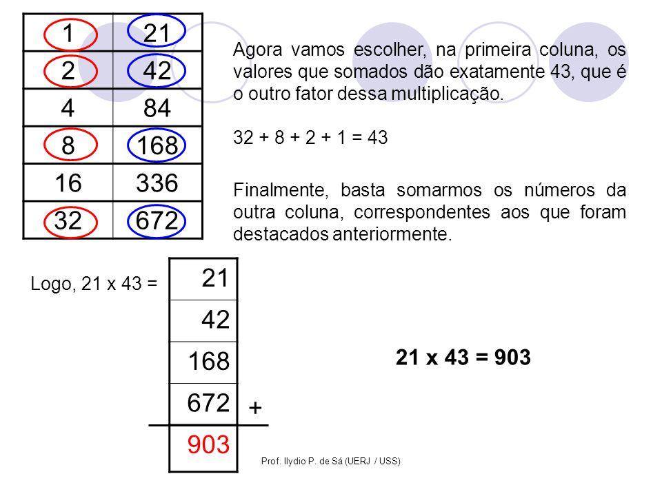 Prof. Ilydio P. de Sá (UERJ / USS) 121 242 484 8168 16336 32672 Agora vamos escolher, na primeira coluna, os valores que somados dão exatamente 43, qu