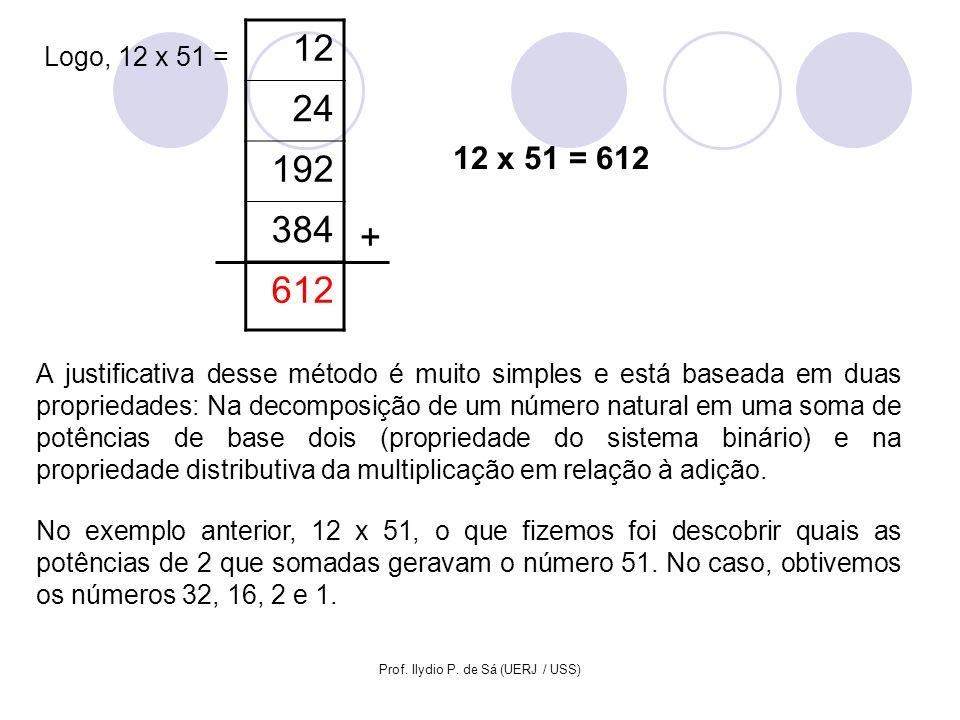 Prof. Ilydio P. de Sá (UERJ / USS) Logo, 12 x 51 = 12 24 192 384 + 612 12 x 51 = 612 A justificativa desse método é muito simples e está baseada em du