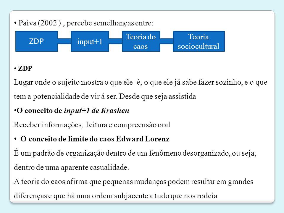 • Paiva (2002 ), percebe semelhanças entre: ZDP input+1 Teoria do caos • ZDP Lugar onde o sujeito mostra o que ele é, o que ele já sabe fazer sozinho,