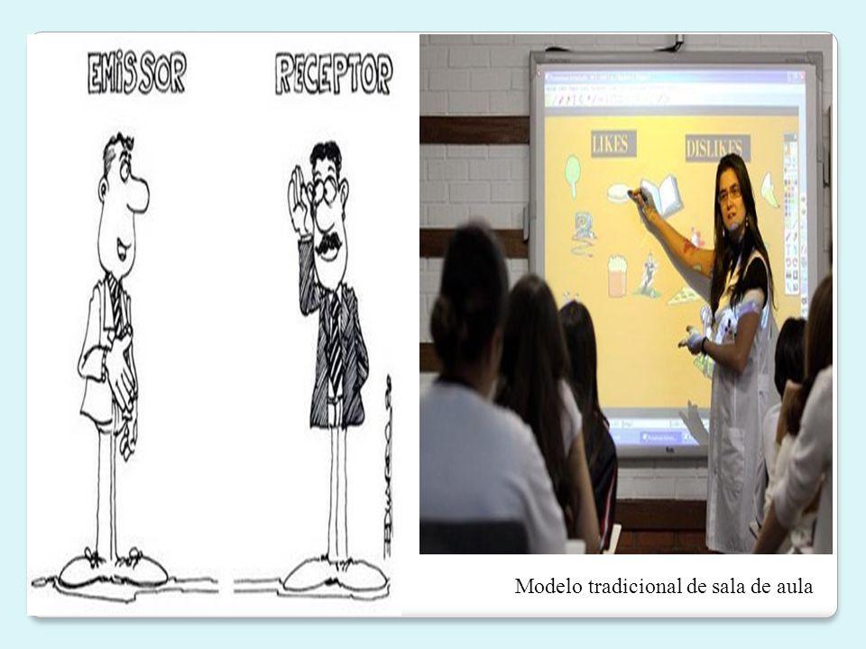 Modelo tradicional de sala de aula
