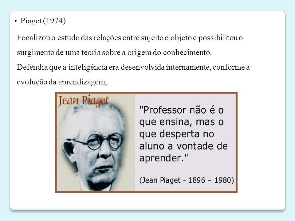 • Piaget (1977), conhecimento relação do sujeito com o objeto Sem ter predominância de um sobre o outro • As ações de um sobre o outro são recíprocas e o sujeito constitui uma totalidade com o meio.