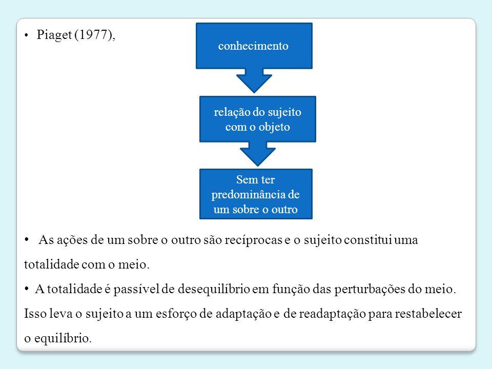 • Piaget (1977), conhecimento relação do sujeito com o objeto Sem ter predominância de um sobre o outro • As ações de um sobre o outro são recíprocas