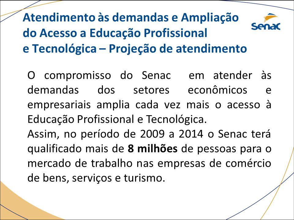O compromisso do Senac em atender às demandas dos setores econômicos e empresariais amplia cada vez mais o acesso à Educação Profissional e Tecnológic
