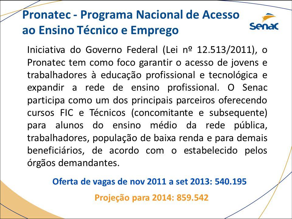 Pronatec – Parceiros Demandantes Ofertante Oferta de vagas de nov 2011 a set 2013: 540.195 • MEC/SETEC • MDS • MDIC • MTE SENAC • MTUR • MD • SP • INSS • Forças Armadas • etc.