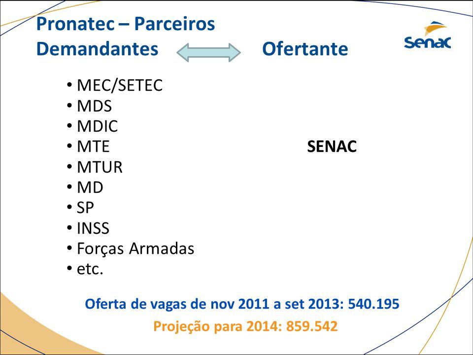 Pronatec – Parceiros Demandantes Ofertante Oferta de vagas de nov 2011 a set 2013: 540.195 • MEC/SETEC • MDS • MDIC • MTE SENAC • MTUR • MD • SP • INS