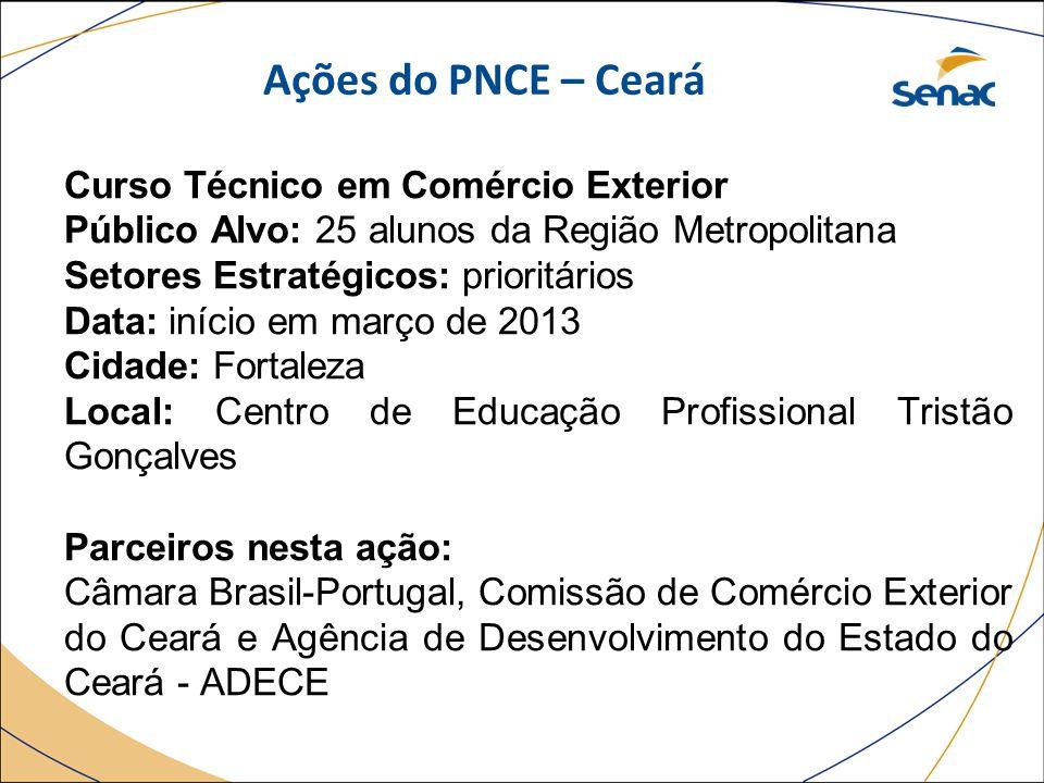 Ações do PNCE – Ceará Curso Técnico em Comércio Exterior Público Alvo: 25 alunos da Região Metropolitana Setores Estratégicos: prioritários Data: iníc
