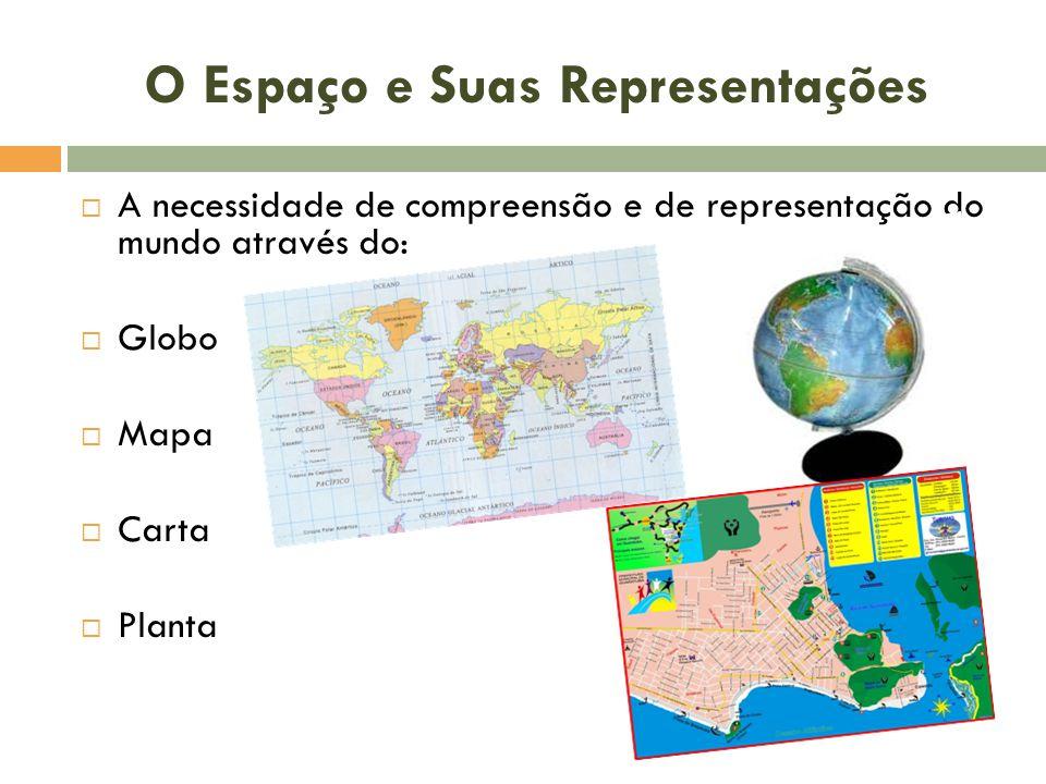 O Espaço e Suas Representações  A necessidade de compreensão e de representação do mundo através do:  Globo  Mapa  Carta  Planta