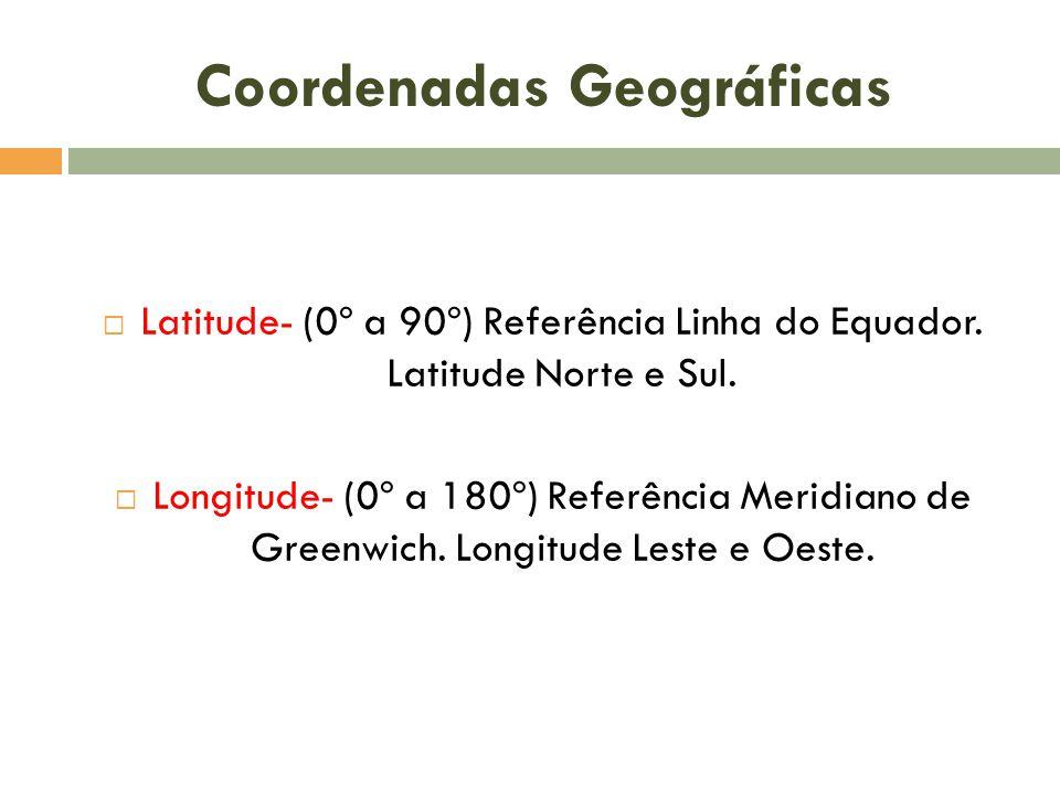 Coordenadas Geográficas  Latitude- (0º a 90º) Referência Linha do Equador.