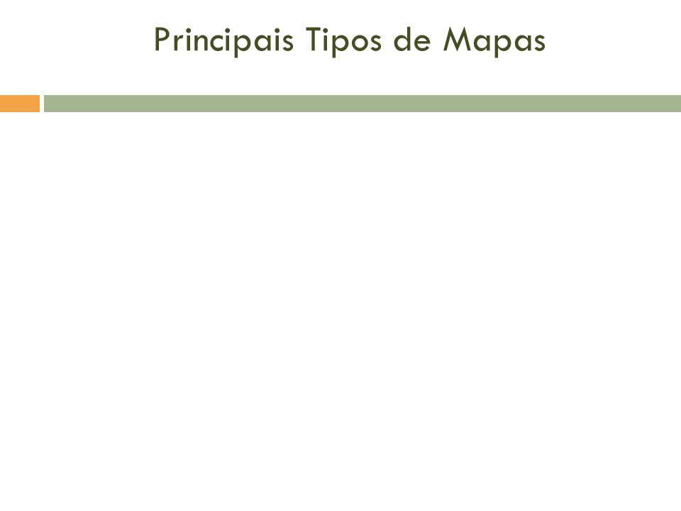 Principais Tipos de Mapas