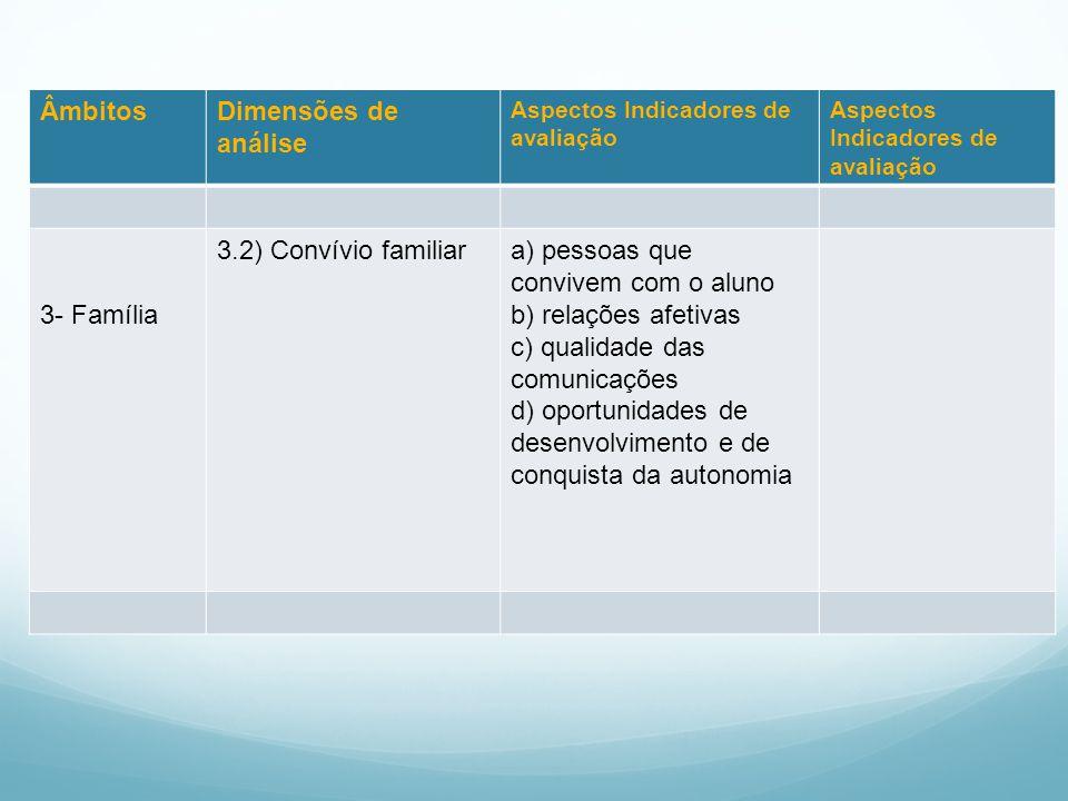 ÂmbitosDimensões de análise Aspectos Indicadores de avaliação Aspectos Indicadores de avaliação 2.1) Nível de desenvolvimento a) características funci