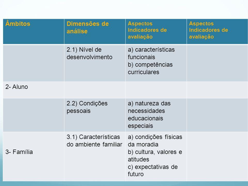 . ÂmbitosDimensões de análise Aspectos Indicadores de avaliação Aspectos Indicadores de avaliação 1.1) Instituição educacional escolar a) filosófico: