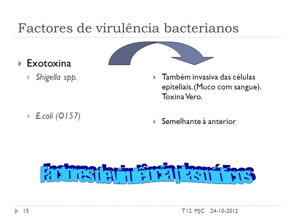 Factores de virulência bacterianos  Exotoxina  Shigella spp.  E.coli (O157)  Também invasiva das células epiteliais. (Muco com sangue). Toxina Ver