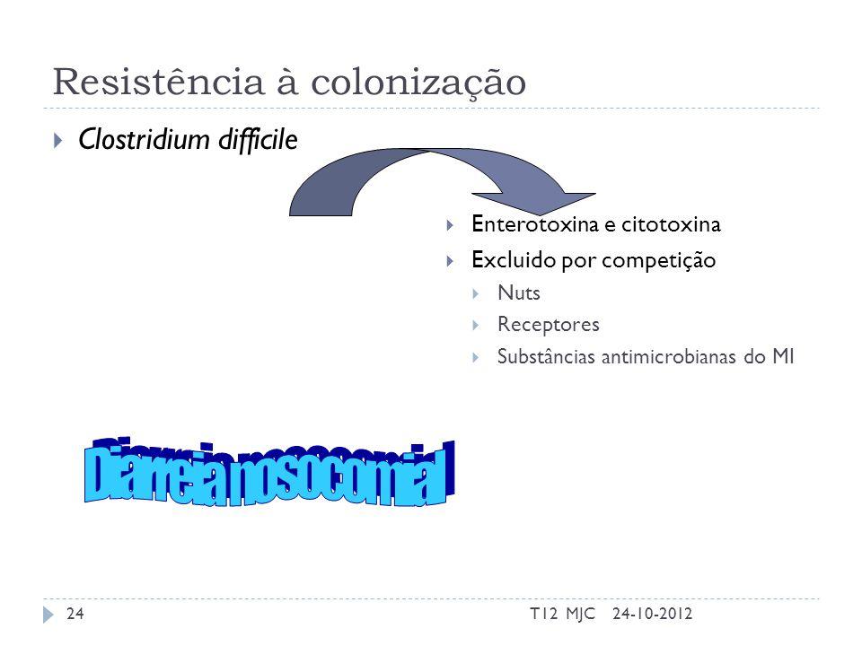Resistência à colonização  Enterotoxina e citotoxina  Excluido por competição  Nuts  Receptores  Substâncias antimicrobianas do MI  Clostridium