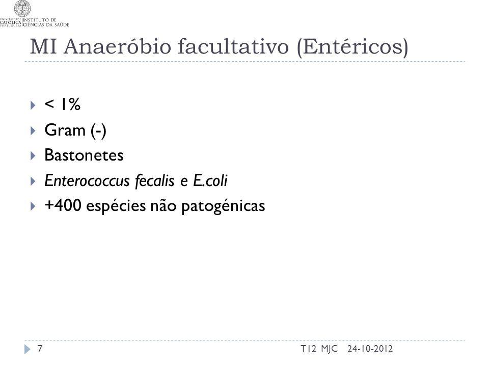 MI Anaeróbio facultativo (Entéricos)  < 1%  Gram (-)  Bastonetes  Enterococcus fecalis e E.coli  +400 espécies não patogénicas 24-10-2012T12 MJC7