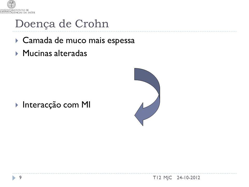 Doença de Crohn  Camada de muco mais espessa  Mucinas alteradas  Interacção com MI 24-10-2012T12 MJC9