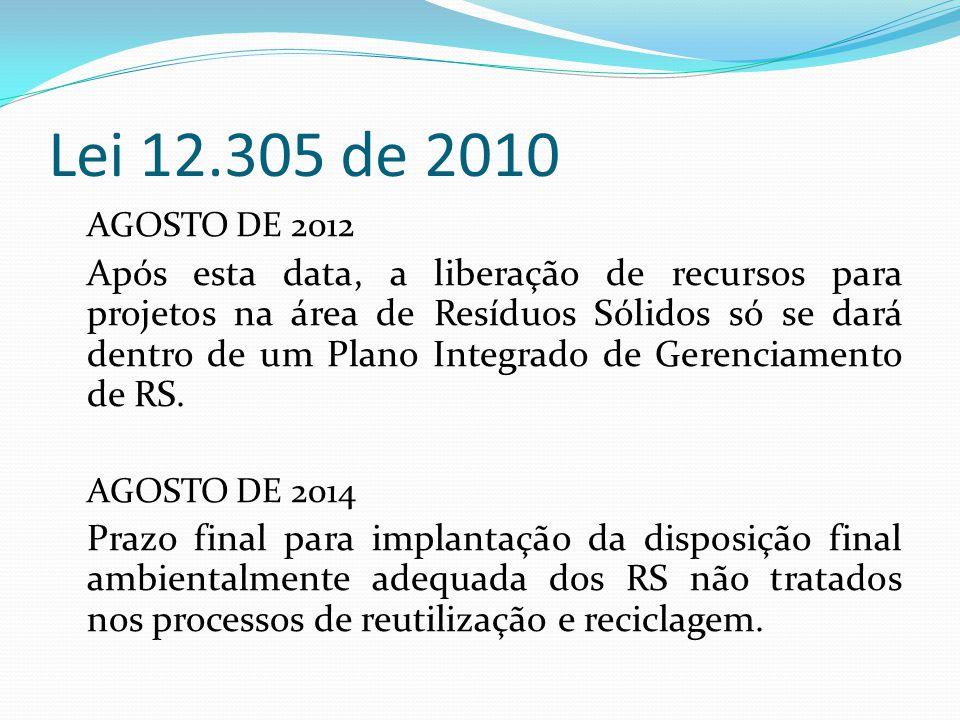 Lei 12.305 de 2010 AGOSTO DE 2012 Após esta data, a liberação de recursos para projetos na área de Resíduos Sólidos só se dará dentro de um Plano Integrado de Gerenciamento de RS.