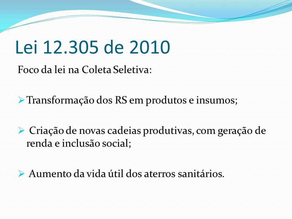 Lei 12.305 de 2010 Foco da lei na Coleta Seletiva:  Transformação dos RS em produtos e insumos;  Criação de novas cadeias produtivas, com geração de renda e inclusão social;  Aumento da vida útil dos aterros sanitários.