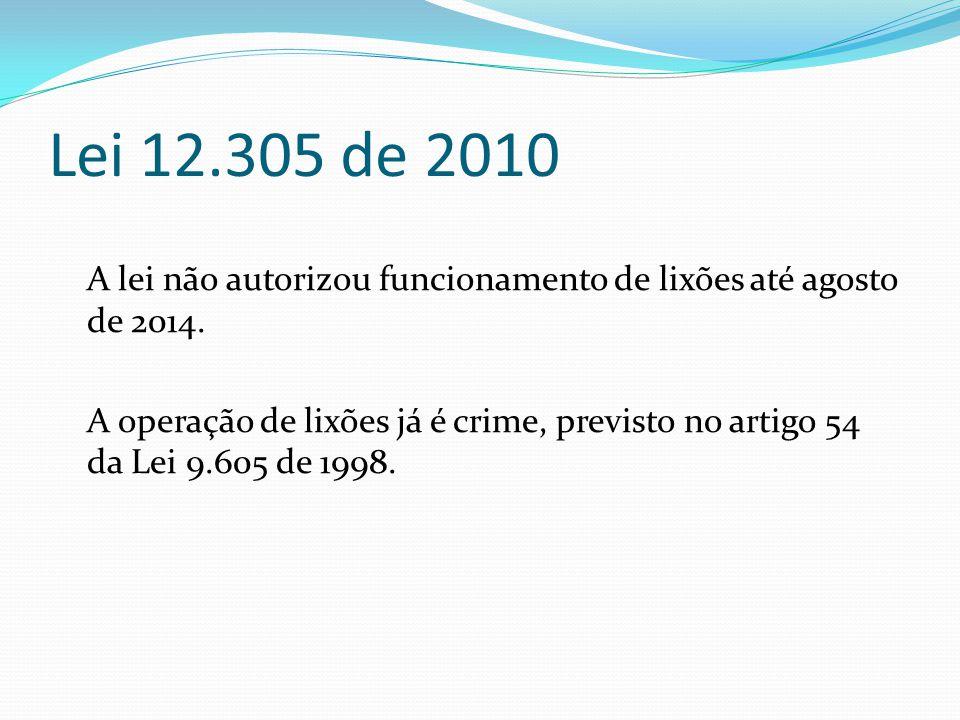 Lei 12.305 de 2010 A lei não autorizou funcionamento de lixões até agosto de 2014.