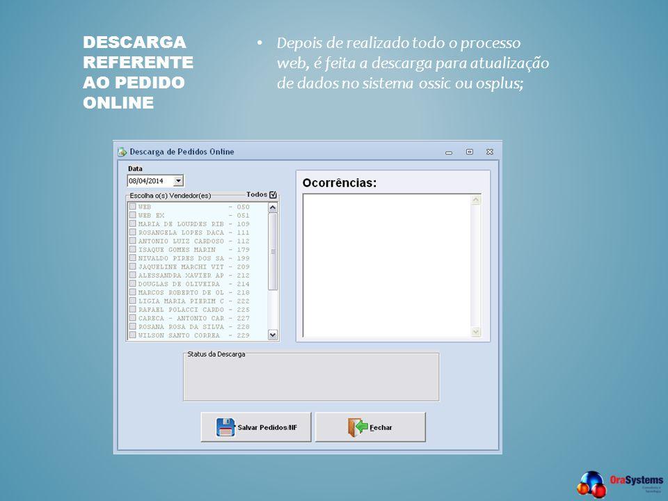 • Modos de Operação – Homologação • Interna (192.168.1.135) – G:\Sistemas\OSANDROID\OSMOBILE\AP LICATIVO\HOMOLOGAÇÃO INTERNA • Externa (orasystems.ddns.net) – G:\Sistemas\OSANDROID\OSMOBILE\AP LICATIVO\HOMOLOGAÇÃO EXTERNA – Produção (vendas.ddns.net) • Diretório para colocar os arquivos no dispositivo: SDCard/OSMobile/ OSMOBILE
