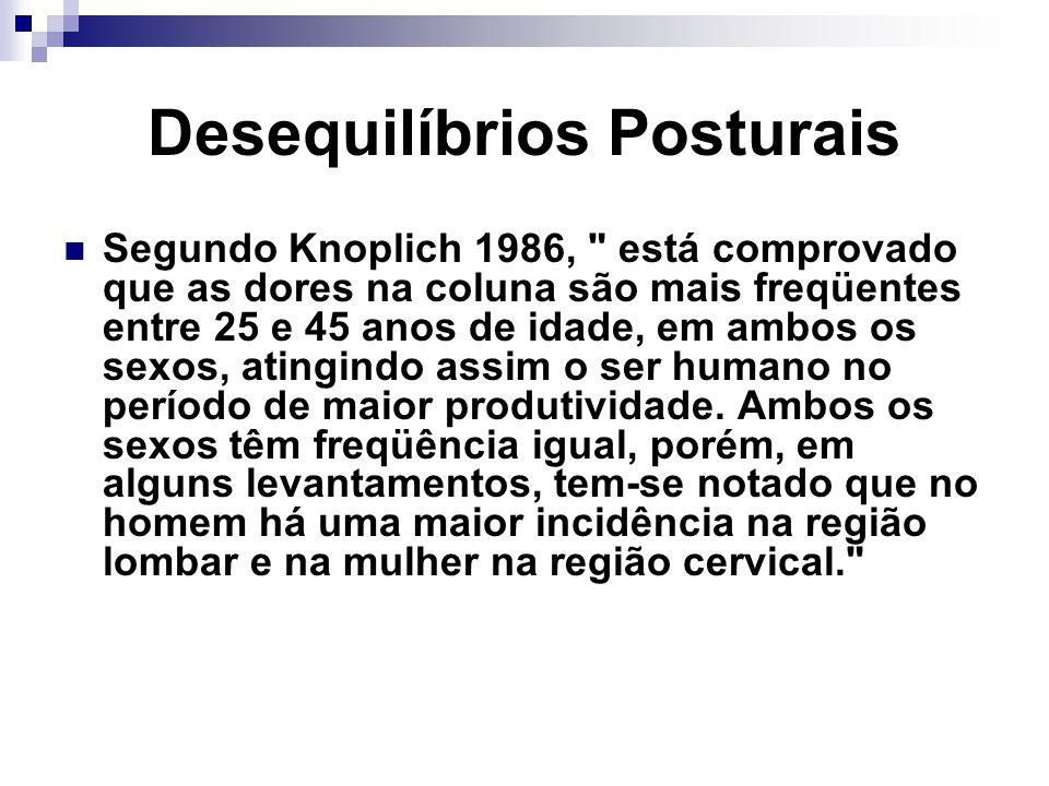 Desequilíbrios Posturais  Segundo Knoplich 1986,