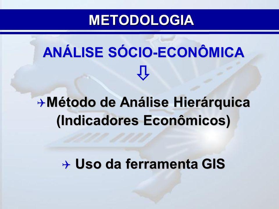   Método de Análise Hierárquica (Indicadores Econômicos)  Uso da ferramenta GIS METODOLOGIA