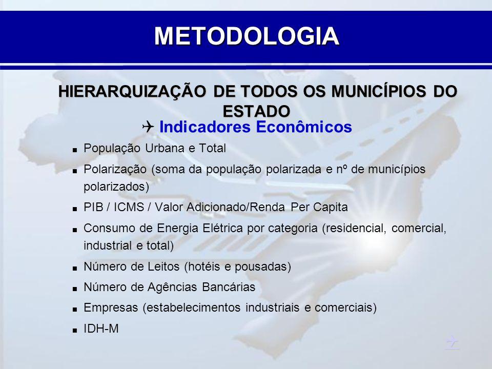 HIERARQUIZAÇÃO DE TODOS OS MUNICÍPIOS DO ESTADO  Indicadores Econômicos  População Urbana e Total  Polarização (soma da população polarizada e nº d