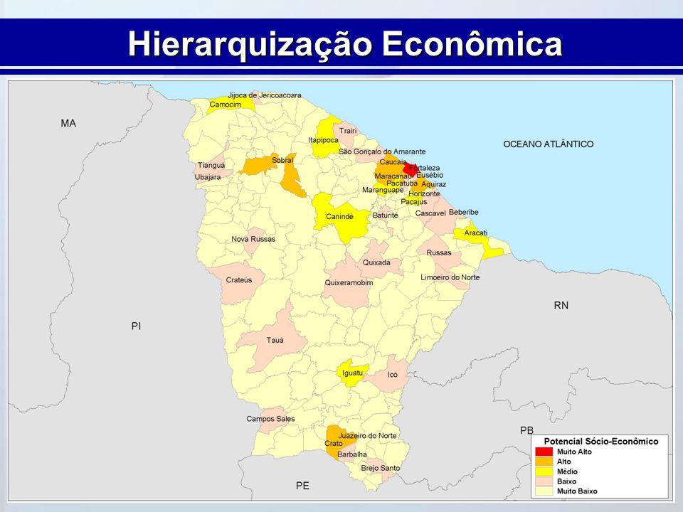 Hierarquização Econômica
