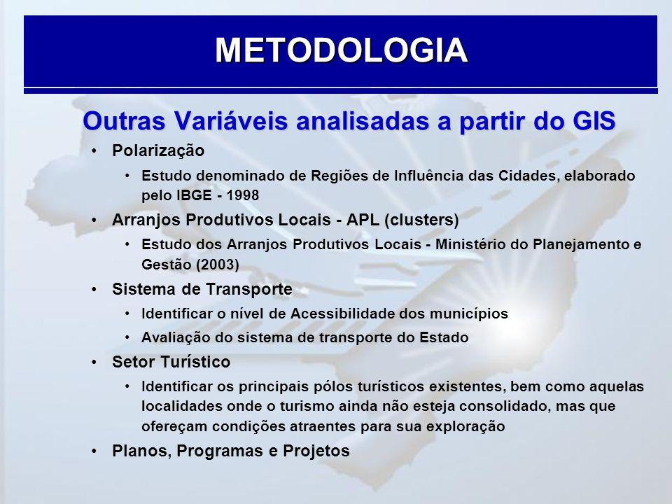 Outras Variáveis analisadas a partir do GIS •Polarização •Estudo denominado de Regiões de Influência das Cidades, elaborado pelo IBGE - 1998 •Arranjos