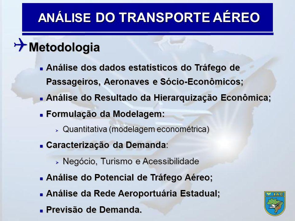 ANÁLISE DO TRANSPORTE AÉREO  Metodologia  Análise dos dados estatísticos do Tráfego de Passageiros, Aeronaves e Sócio-Econômicos;  Análise do Resul