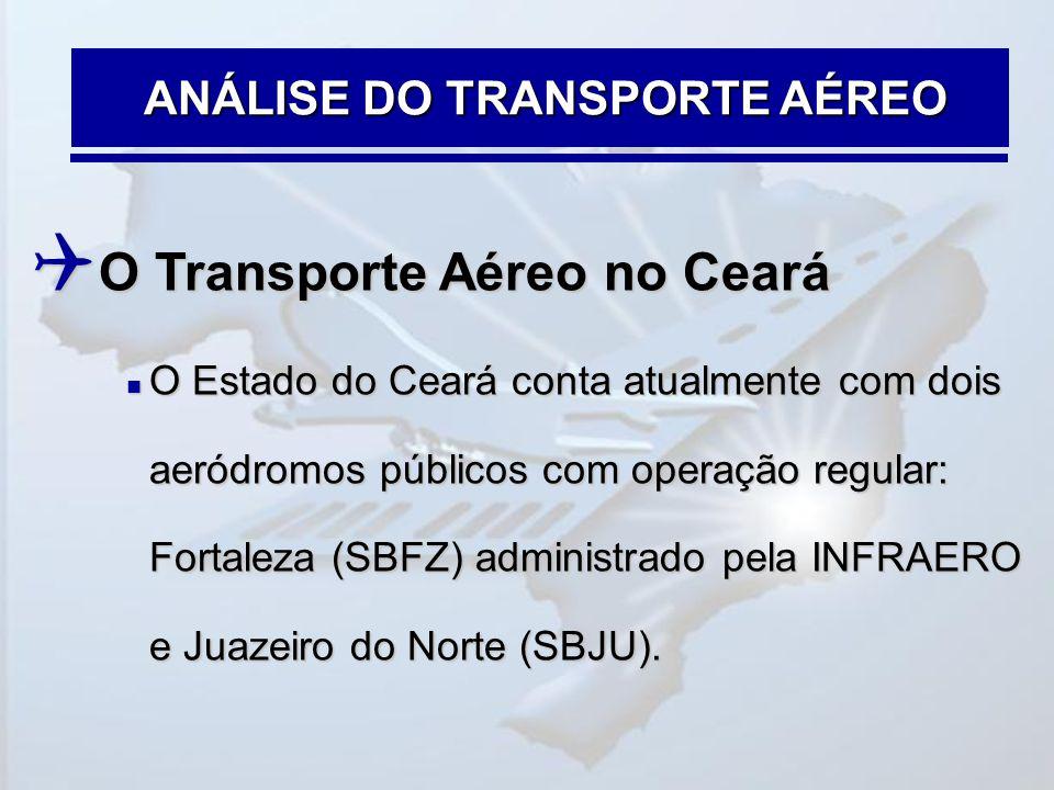 ANÁLISE DO TRANSPORTE AÉREO  O Transporte Aéreo no Ceará  O Estado do Ceará conta atualmente com dois aeródromos públicos com operação regular: Fort